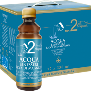Acqua Magnesio Acquaterapia_Vicenzaingreen